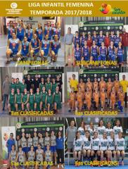 FASE FINAL INFANTIL FEMENINA. UMBRETE 2018