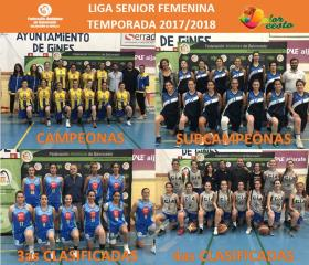 FASE FINAL SENIOR FEMENINA. GINES 2018